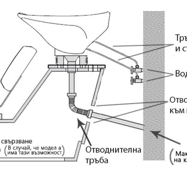 ИЗМИВНА КОЛОНА М7005
